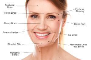 Dermatology Cosmetic