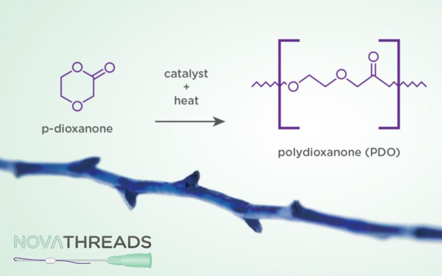 Novathreads chemical description