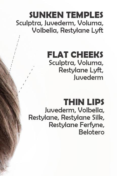 description for cosmetic procedures